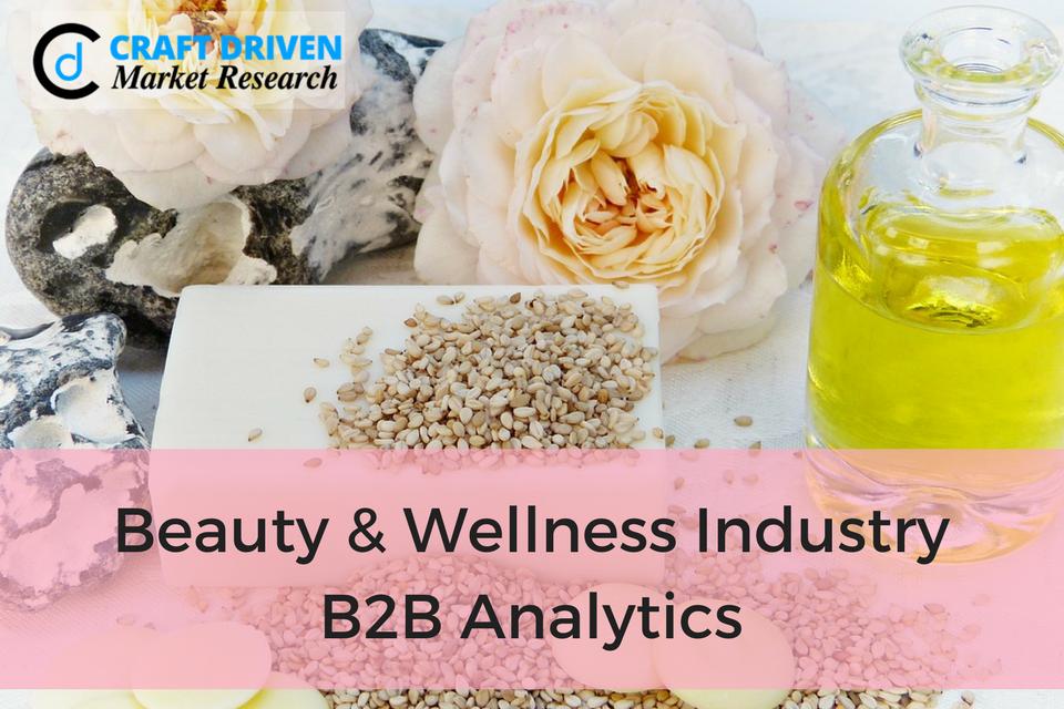 Beauty & Wellness Industry