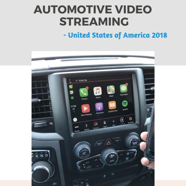 Automotive Infotainment Market USA