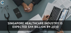 Singapore Healthcare Industry is Expected $44 Billion by 2030